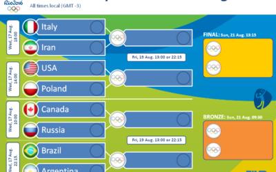 2016-08-16 - tabellone quarti di finale torneo maschile
