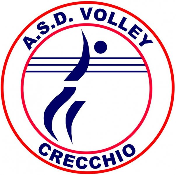 Volley Crecchio - Statistiche scontri diretti